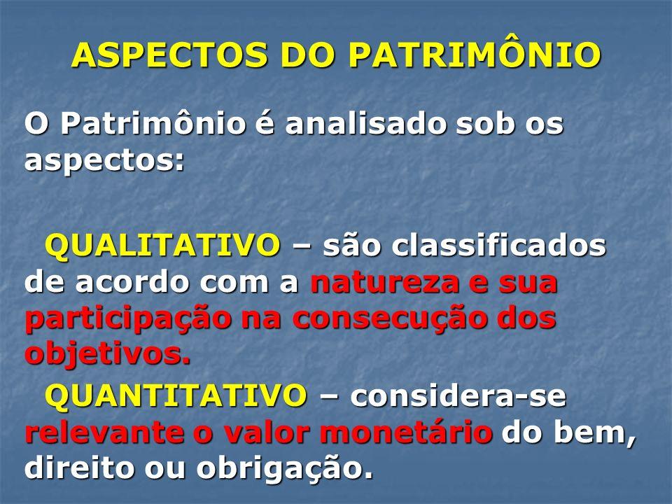 ASPECTOS DO PATRIMÔNIO O Patrimônio é analisado sob os aspectos: QUALITATIVO – são classificados de acordo com a natureza e sua participação na consec