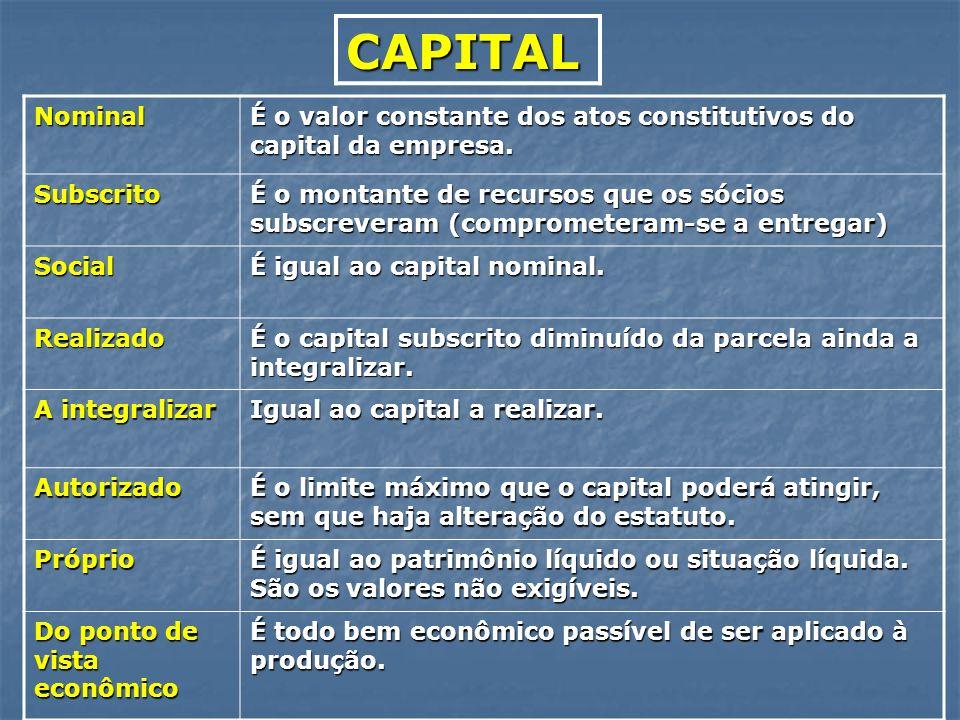 CAPITAL Nominal É o valor constante dos atos constitutivos do capital da empresa. Subscrito É o montante de recursos que os sócios subscreveram (compr