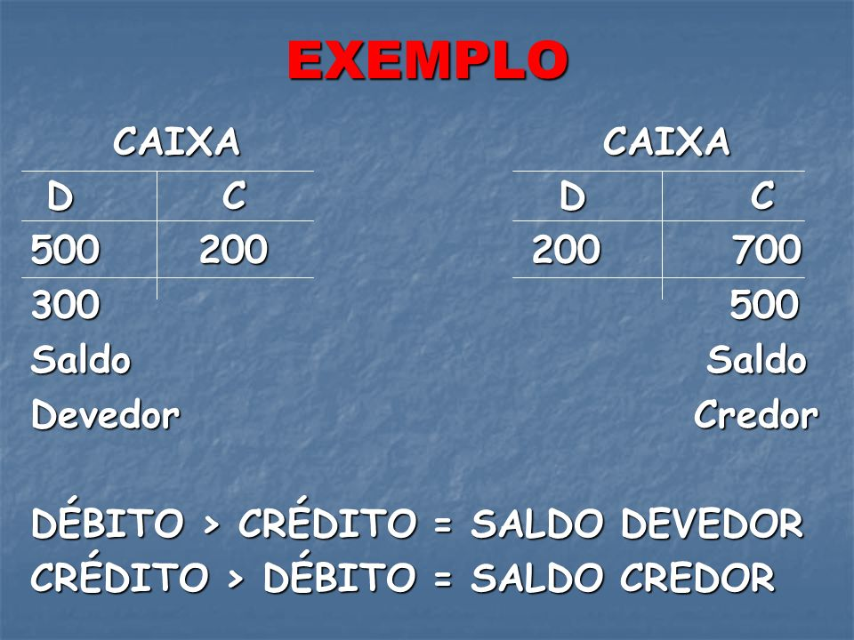 EXEMPLO CAIXA CAIXA CAIXA CAIXA D C D C D C D C 500 200 200 700 300 500 Saldo Saldo Devedor Credor DÉBITO > CRÉDITO = SALDO DEVEDOR CRÉDITO > DÉBITO =
