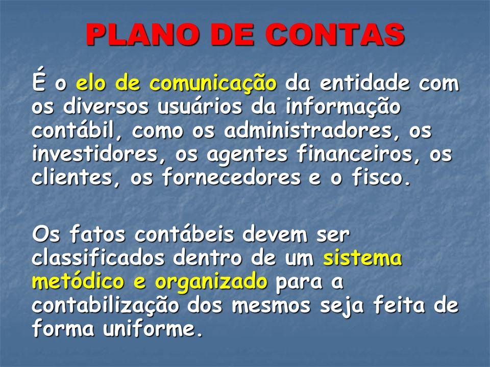PLANO DE CONTAS É o elo de comunicação da entidade com os diversos usuários da informação contábil, como os administradores, os investidores, os agent