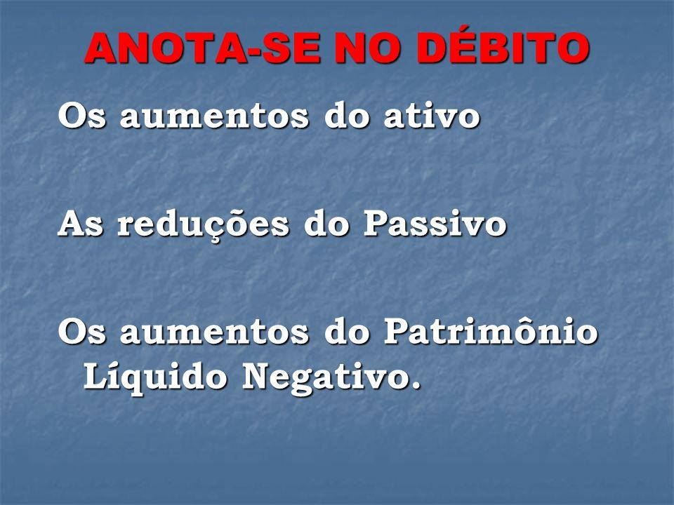 ANOTA-SE NO DÉBITO Os aumentos do ativo As reduções do Passivo Os aumentos do Patrimônio Líquido Negativo.