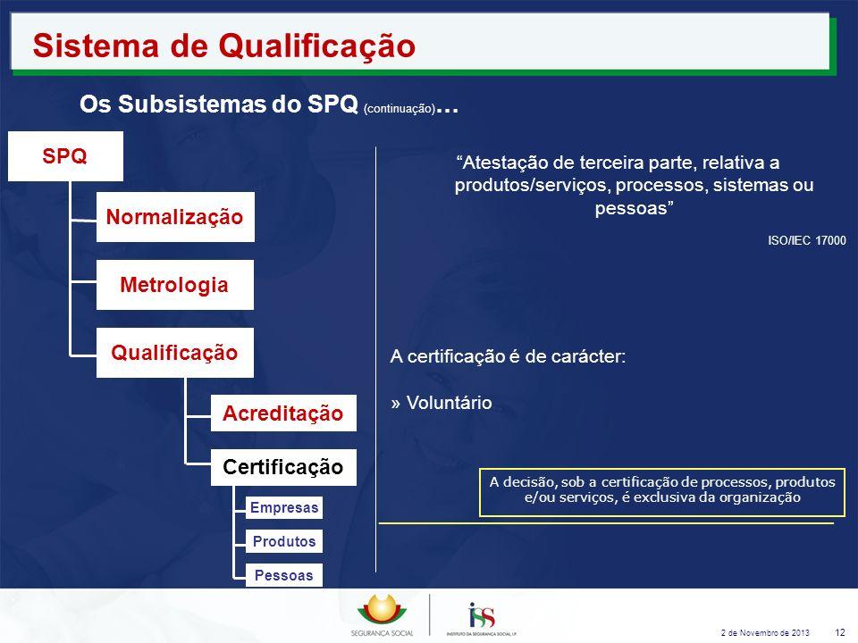 2 de Novembro de 2013 12 Sistema de Qualificação Os Subsistemas do SPQ (continuação) … Atestação de terceira parte, relativa a produtos/serviços, proc