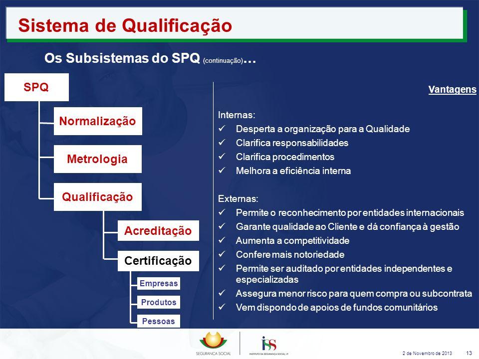 2 de Novembro de 2013 13 Sistema de Qualificação Os Subsistemas do SPQ (continuação) … Vantagens Internas: Desperta a organização para a Qualidade Cla