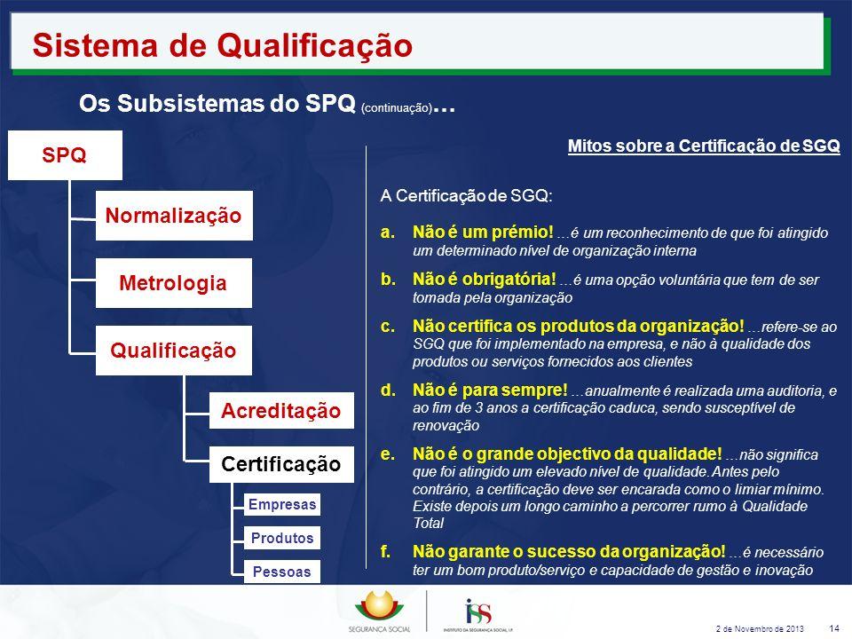 2 de Novembro de 2013 14 Sistema de Qualificação Os Subsistemas do SPQ (continuação) … Mitos sobre a Certificação de SGQ A Certificação de SGQ: a.Não