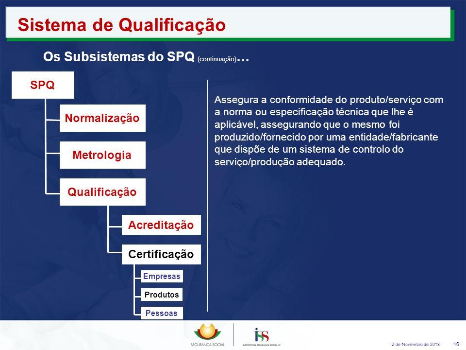 2 de Novembro de 2013 16 Sistema de Qualificação Os Subsistemas do SPQ (continuação) … Assegura a conformidade do produto/serviço com a norma ou espec