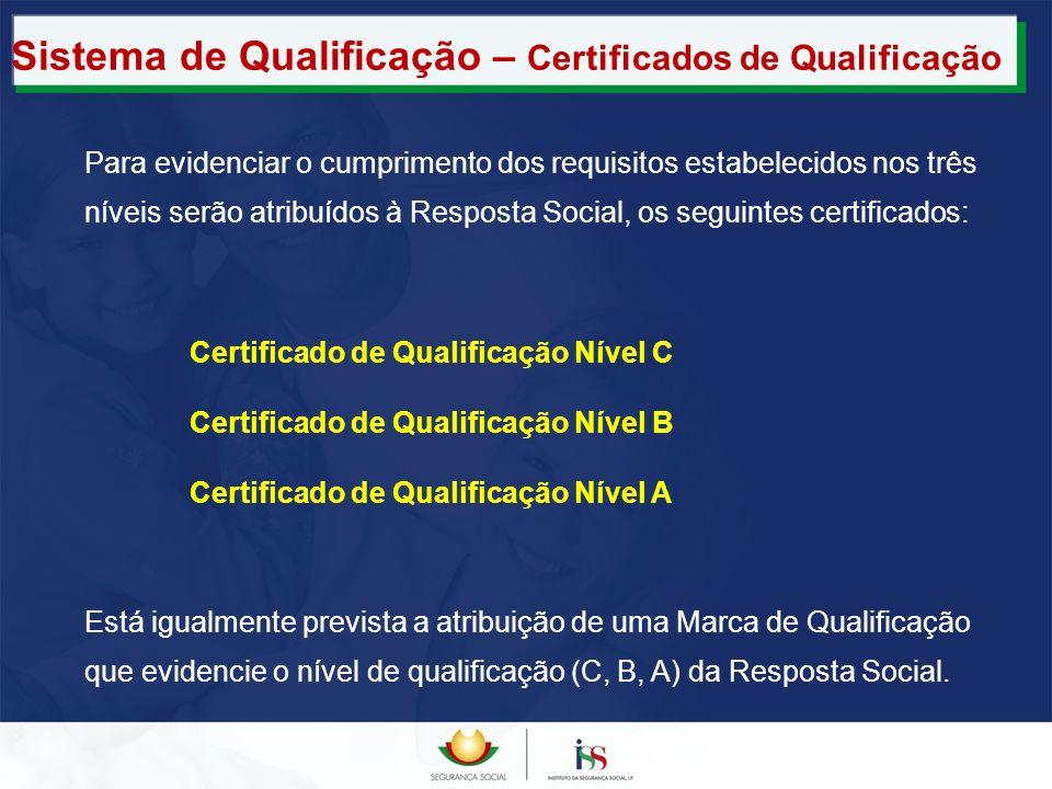 Para evidenciar o cumprimento dos requisitos estabelecidos nos três níveis serão atribuídos à Resposta Social, os seguintes certificados: Certificado