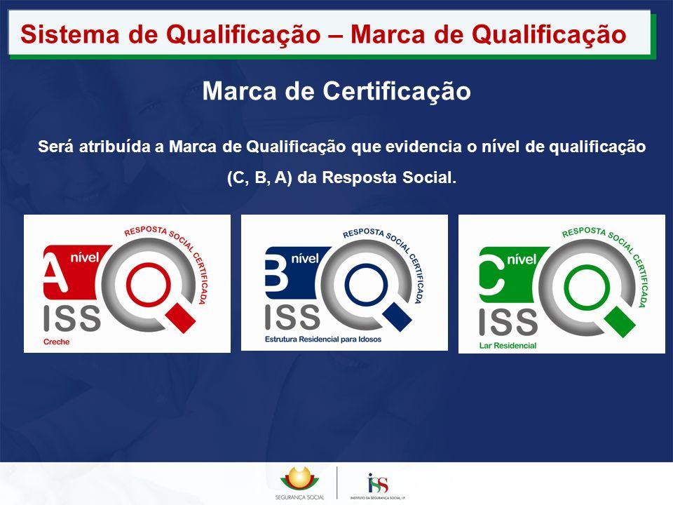 Será atribuída a Marca de Qualificação que evidencia o nível de qualificação (C, B, A) da Resposta Social. Sistema de Qualificação – Marca de Qualific