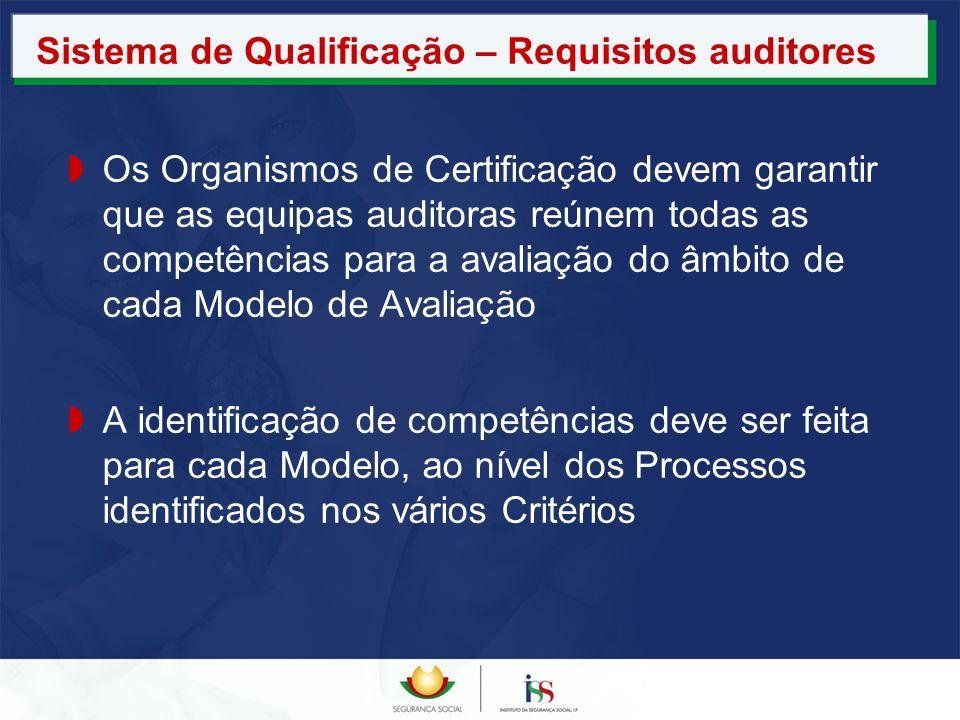 Sistema de Qualificação – Requisitos auditores Os Organismos de Certificação devem garantir que as equipas auditoras reúnem todas as competências para