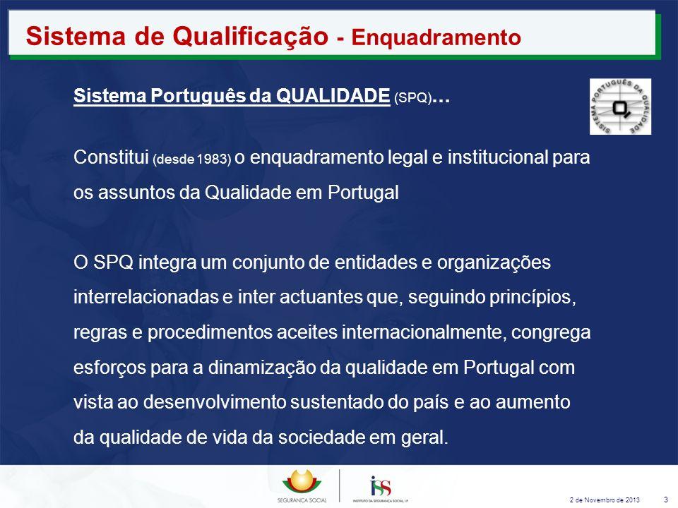 2 de Novembro de 2013 3 Sistema de Qualificação - Enquadramento Sistema Português da QUALIDADE (SPQ) … Constitui (desde 1983) o enquadramento legal e