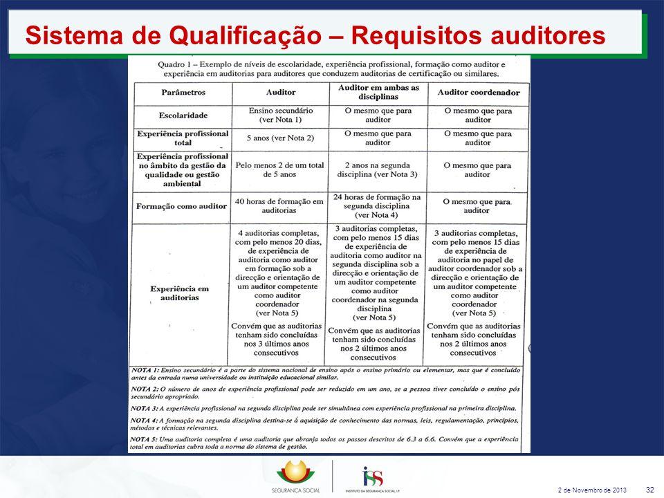 2 de Novembro de 2013 32 Sistema de Qualificação – Requisitos auditores
