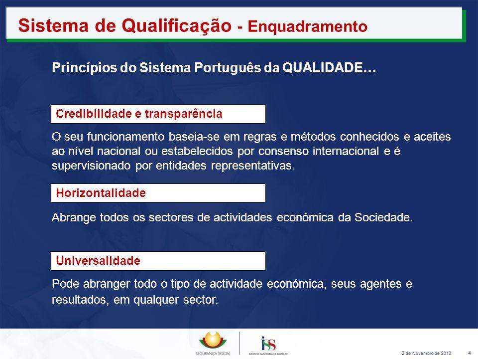 2 de Novembro de 2013 4 Sistema de Qualificação - Enquadramento Princípios do Sistema Português da QUALIDADE… O seu funcionamento baseia-se em regras