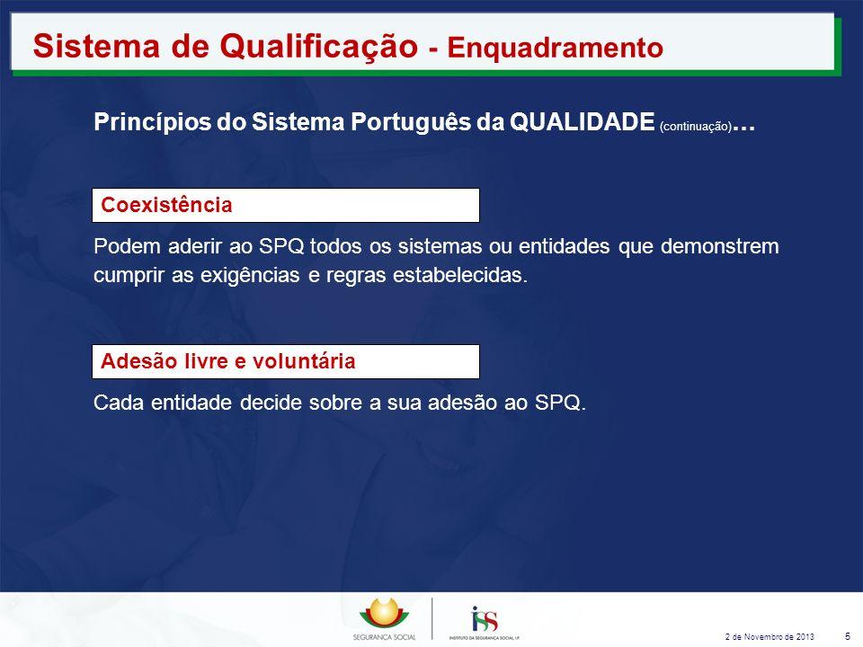 2 de Novembro de 2013 5 Sistema de Qualificação - Enquadramento Princípios do Sistema Português da QUALIDADE (continuação) … Podem aderir ao SPQ todos