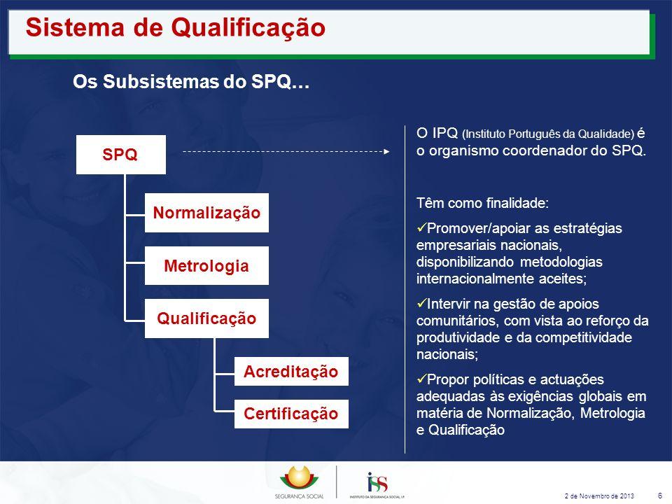 2 de Novembro de 2013 6 Sistema de Qualificação SPQ Normalização Metrologia Qualificação Certificação Acreditação Os Subsistemas do SPQ… O IPQ (Instit