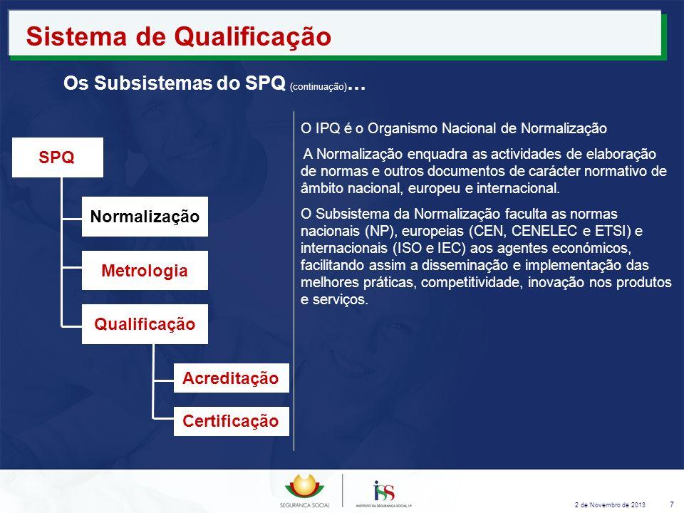 2 de Novembro de 2013 7 Sistema de Qualificação Os Subsistemas do SPQ (continuação) … O IPQ é o Organismo Nacional de Normalização A Normalização enqu