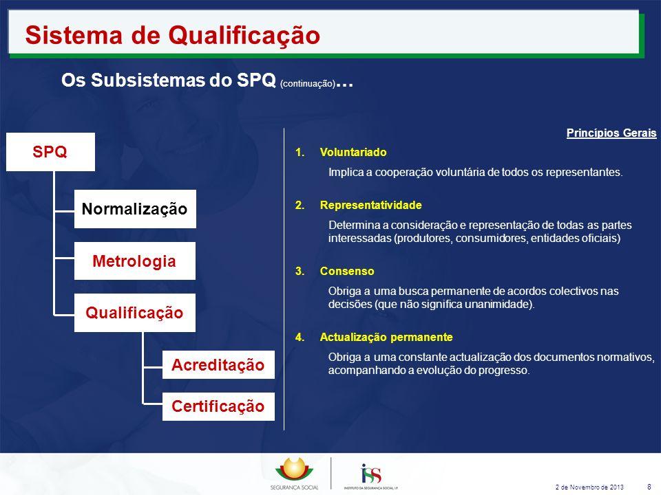 2 de Novembro de 2013 8 Sistema de Qualificação Os Subsistemas do SPQ (continuação) … Princípios Gerais 1.Voluntariado Implica a cooperação voluntária