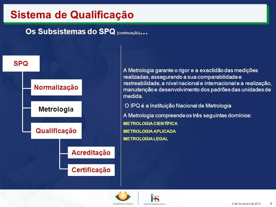 2 de Novembro de 2013 9 Sistema de Qualificação Os Subsistemas do SPQ (continuação) … A Metrologia garante o rigor e a exactidão das medições realizad