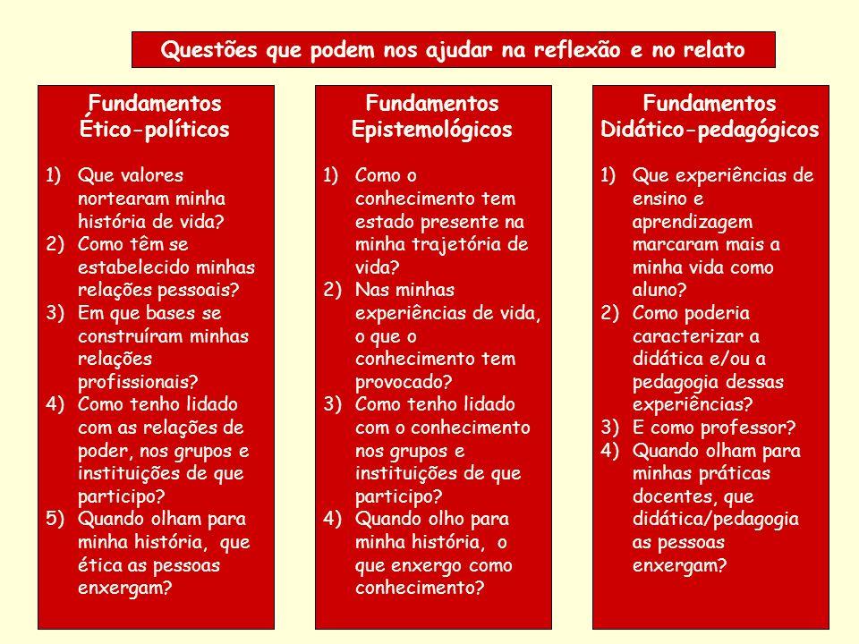 Questões que podem nos ajudar na reflexão e no relato Fundamentos Ético-políticos 1)Que valores nortearam minha história de vida? 2)Como têm se estabe