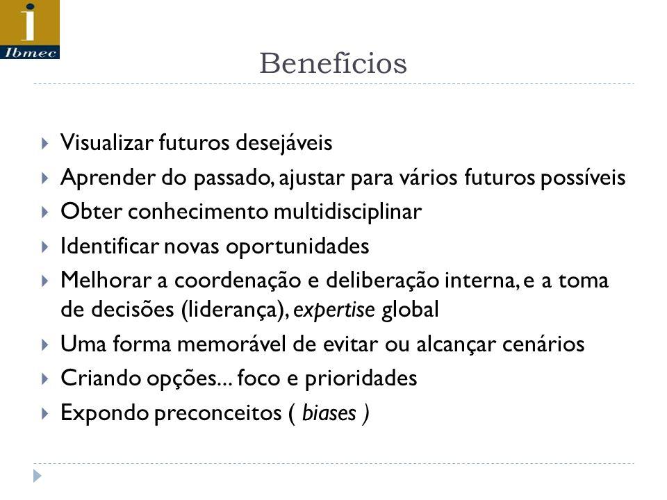 Benefícios Visualizar futuros desejáveis Aprender do passado, ajustar para vários futuros possíveis Obter conhecimento multidisciplinar Identificar no