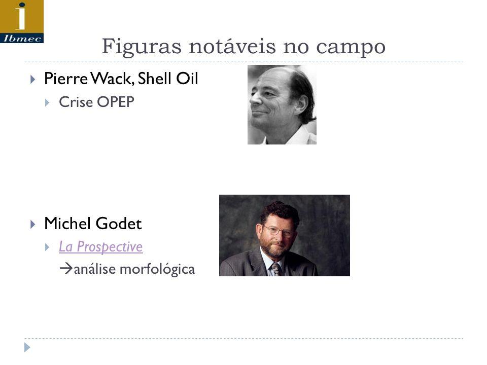 Figuras notáveis no campo Pierre Wack, Shell Oil Crise OPEP Michel Godet La Prospective análise morfológica