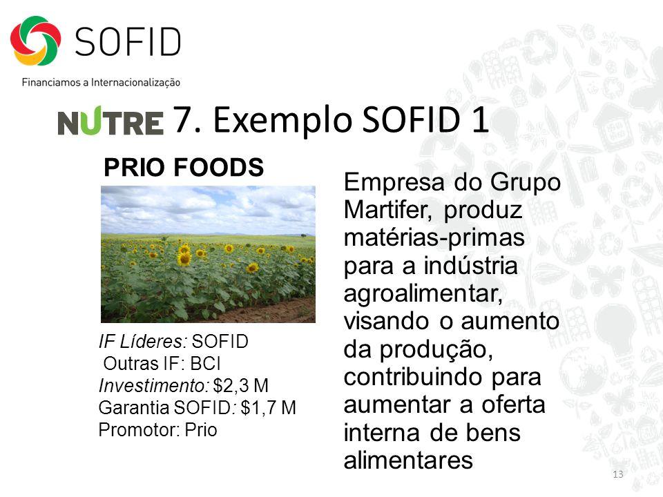 13 PRIO FOODS Empresa do Grupo Martifer, produz matérias-primas para a indústria agroalimentar, visando o aumento da produção, contribuindo para aumen