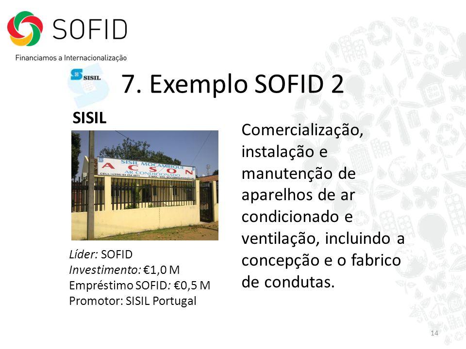 14 SISIL Comercialização, instalação e manutenção de aparelhos de ar condicionado e ventilação, incluindo a concepção e o fabrico de condutas. Líder: