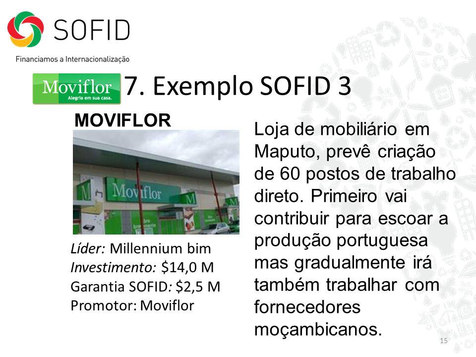 15 MOVIFLOR Líder: Millennium bim Investimento: $14,0 M Garantia SOFID: $2,5 M Promotor: Moviflor 7. Exemplo SOFID 3 Loja de mobiliário em Maputo, pre