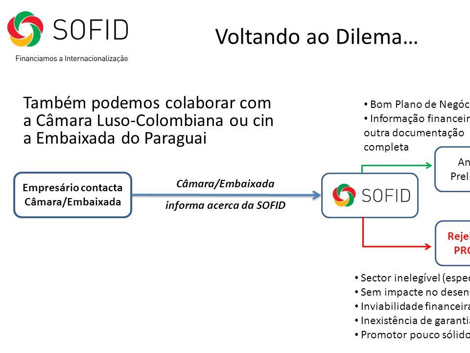 Voltando ao Dilema… Empresário contacta Câmara/Embaixada Câmara/Embaixada informa acerca da SOFID Também podemos colaborar com a Câmara Luso-Colombian