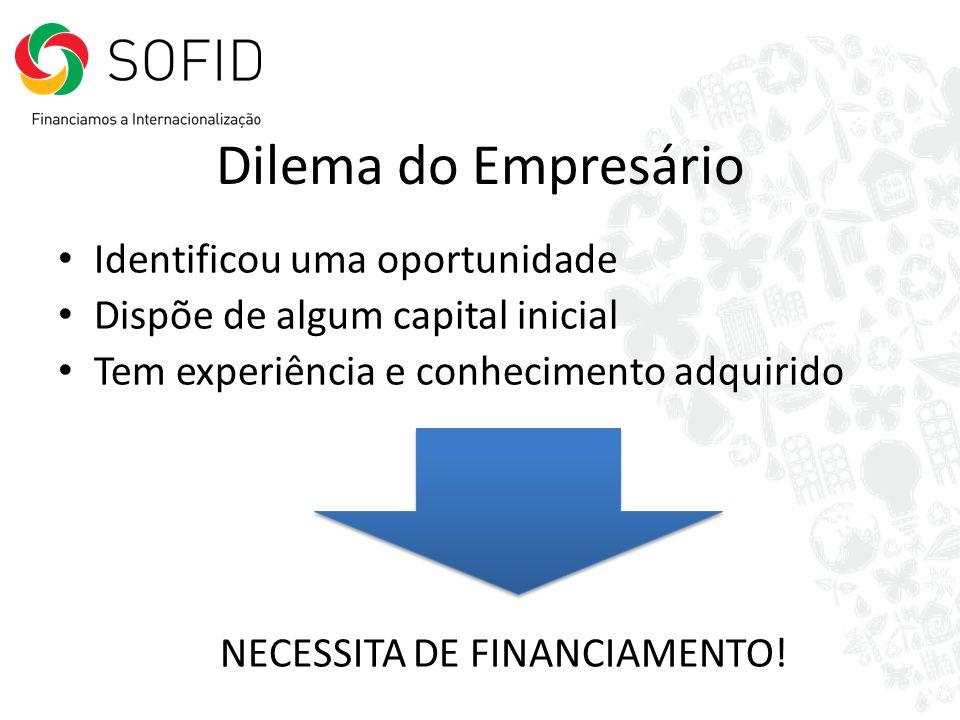 Dilema do Empresário Identificou uma oportunidade Dispõe de algum capital inicial Tem experiência e conhecimento adquirido NECESSITA DE FINANCIAMENTO!