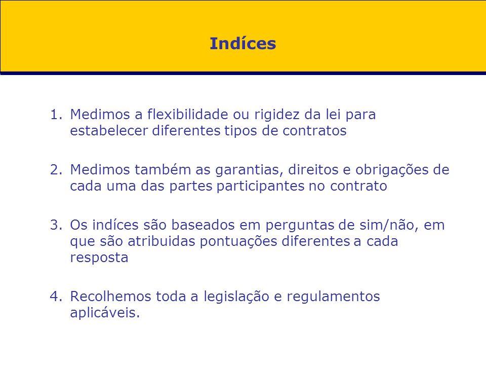 Indíces 1.Medimos a flexibilidade ou rigidez da lei para estabelecer diferentes tipos de contratos 2.Medimos também as garantias, direitos e obrigaçõe