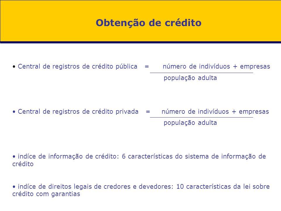 Obtenção de crédito Central de registros de crédito pública = número de indivíduos + empresas população adulta Central de registros de crédito privada