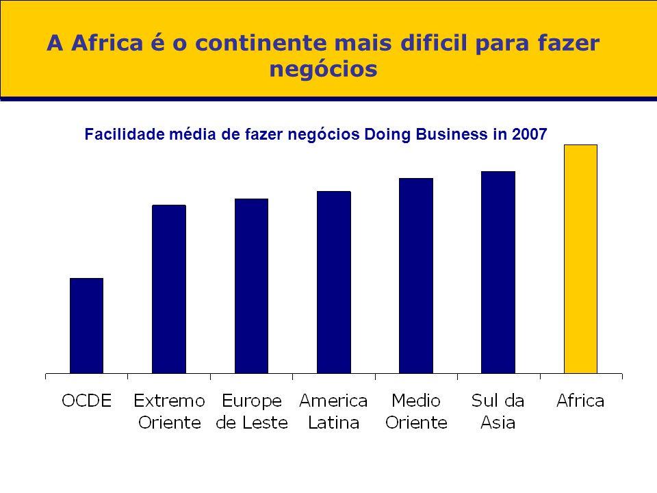A Africa é o continente mais dificil para fazer negócios Facilidade média de fazer negócios Doing Business in 2007