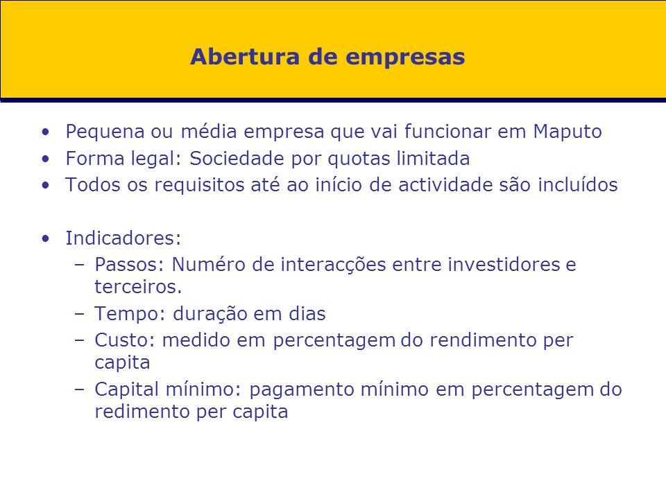 Abertura de empresas Pequena ou média empresa que vai funcionar em Maputo Forma legal: Sociedade por quotas limitada Todos os requisitos até ao início