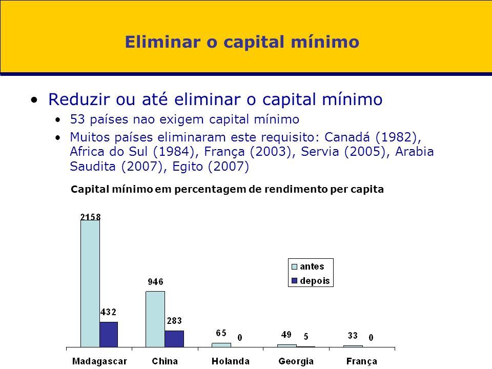 Eliminar o capital mínimo Reduzir ou até eliminar o capital mínimo 53 países nao exigem capital mínimo Muitos países eliminaram este requisito: Canadá