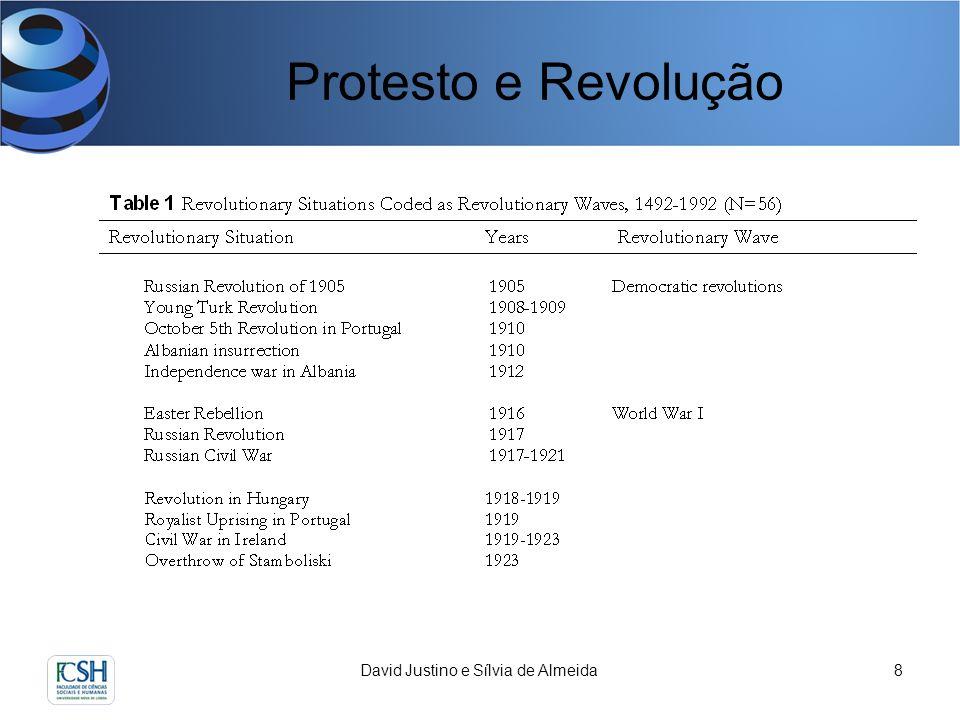 David Justino e Sílvia de Almeida8 Protesto e Revolução