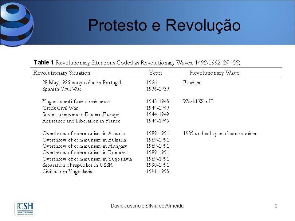 David Justino e Sílvia de Almeida9 Protesto e Revolução