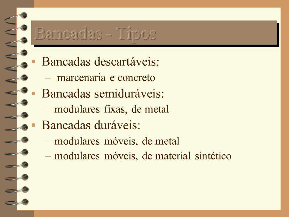 Bancadas descartáveis: – marcenaria e concreto Bancadas semiduráveis: –modulares fixas, de metal Bancadas duráveis: –modulares móveis, de metal –modul