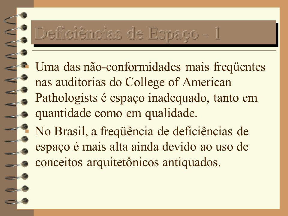 Intercambiabili- dade entre área técnica e área administrativa.