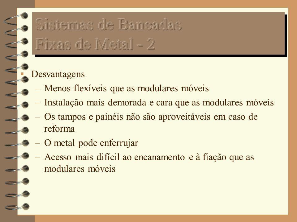 Desvantagens –Menos flexíveis que as modulares móveis –Instalação mais demorada e cara que as modulares móveis –Os tampos e painéis não são aproveitáv