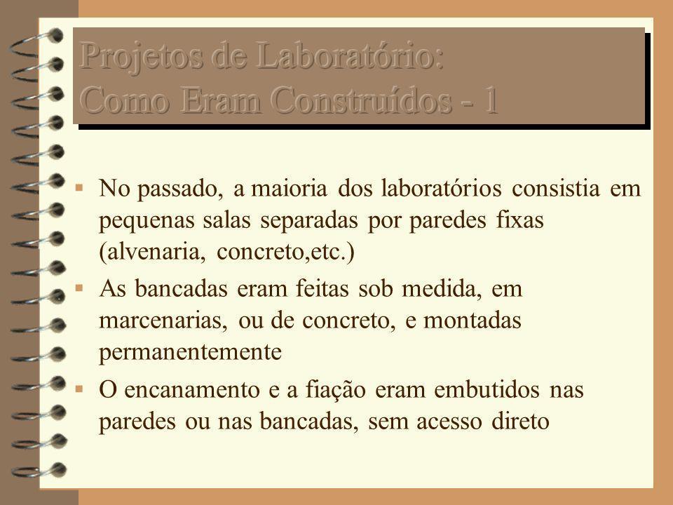 A forma deve conformar-se com a função, e não a função se conformar com a forma.