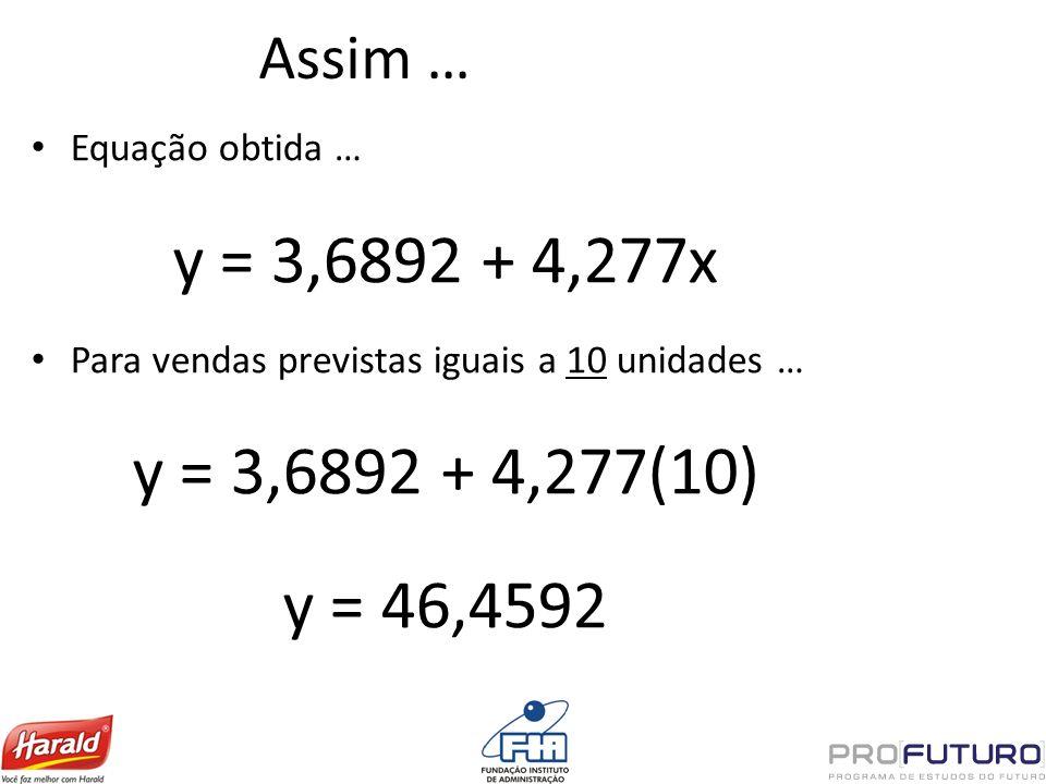 Assim … Equação obtida … y = 3,6892 + 4,277x Para vendas previstas iguais a 10 unidades … y = 3,6892 + 4,277(10) y = 46,4592
