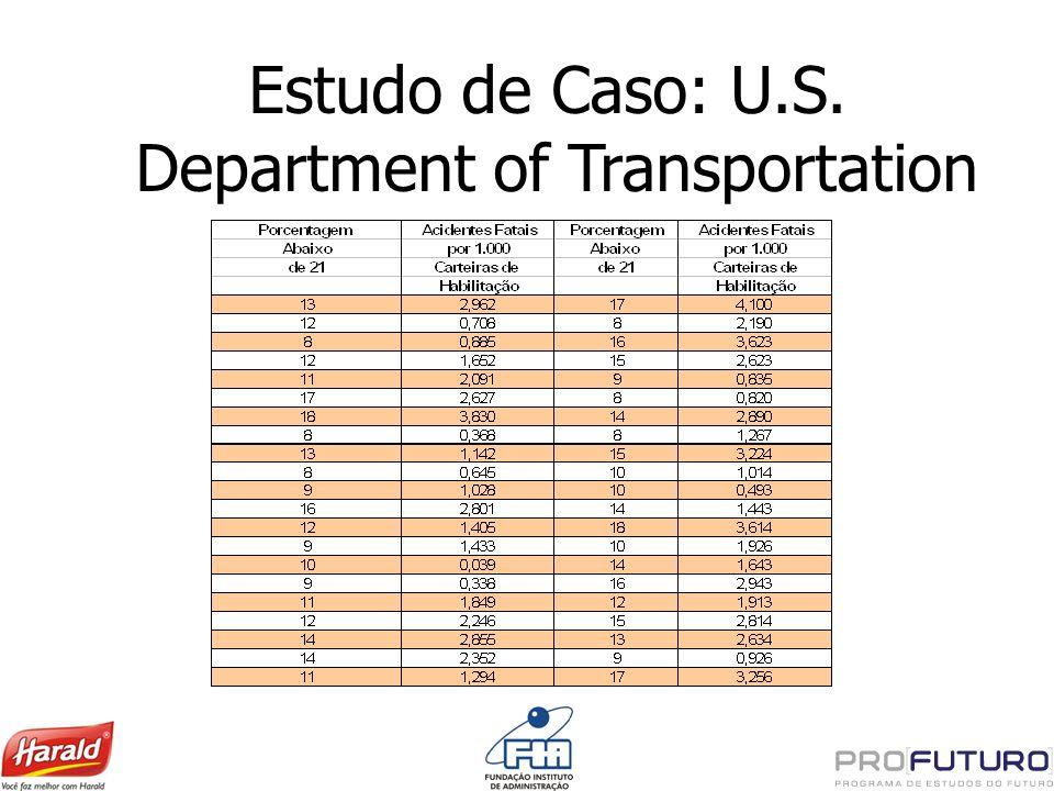 Estudo de Caso: U.S. Department of Transportation