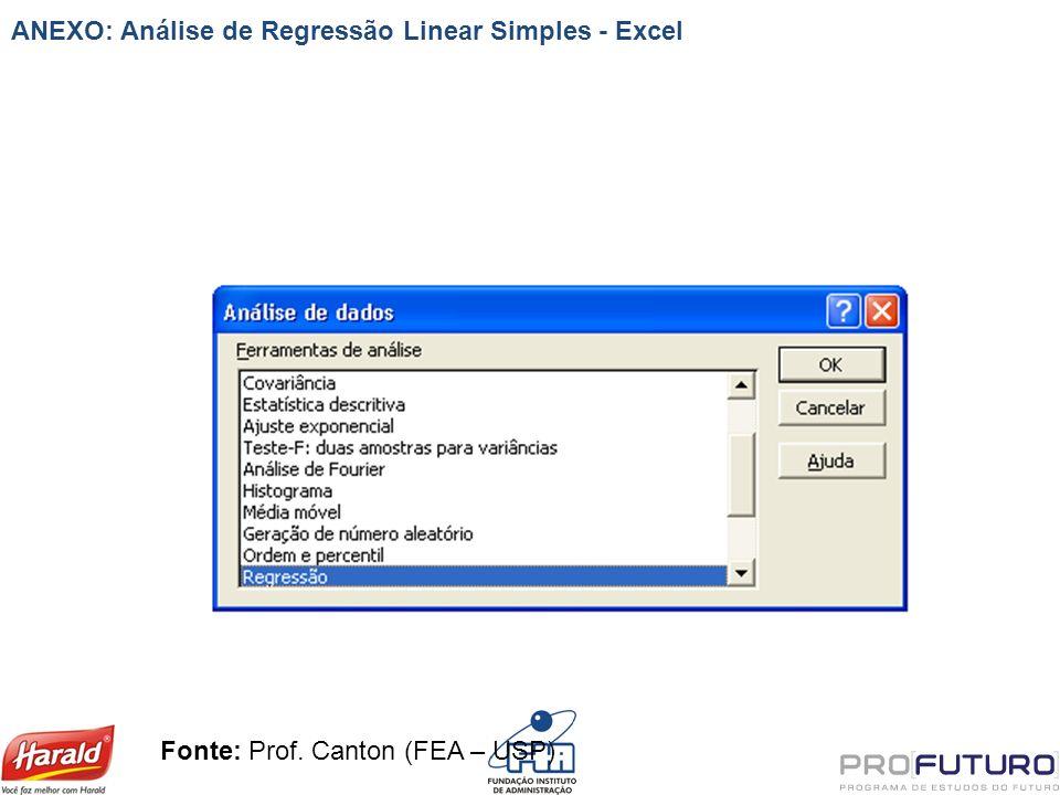 ANEXO: Análise de Regressão Linear Simples - Excel Fonte: Prof. Canton (FEA – USP)