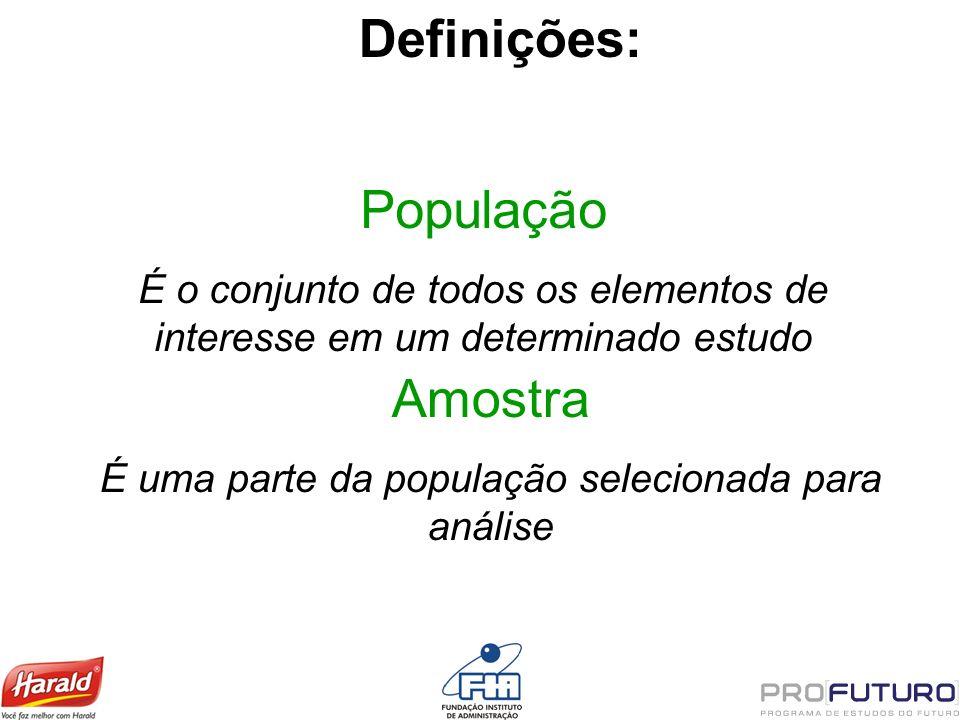 Definições: População É o conjunto de todos os elementos de interesse em um determinado estudo Amostra É uma parte da população selecionada para análi