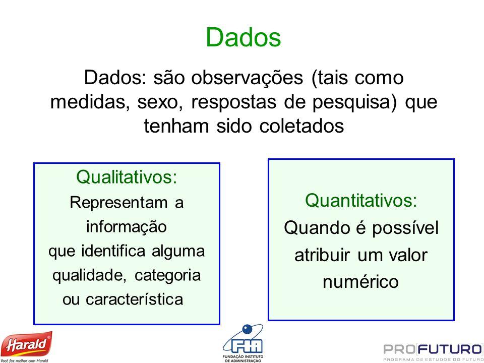 Dados Dados: são observações (tais como medidas, sexo, respostas de pesquisa) que tenham sido coletados Qualitativos: Representam a informação que ide