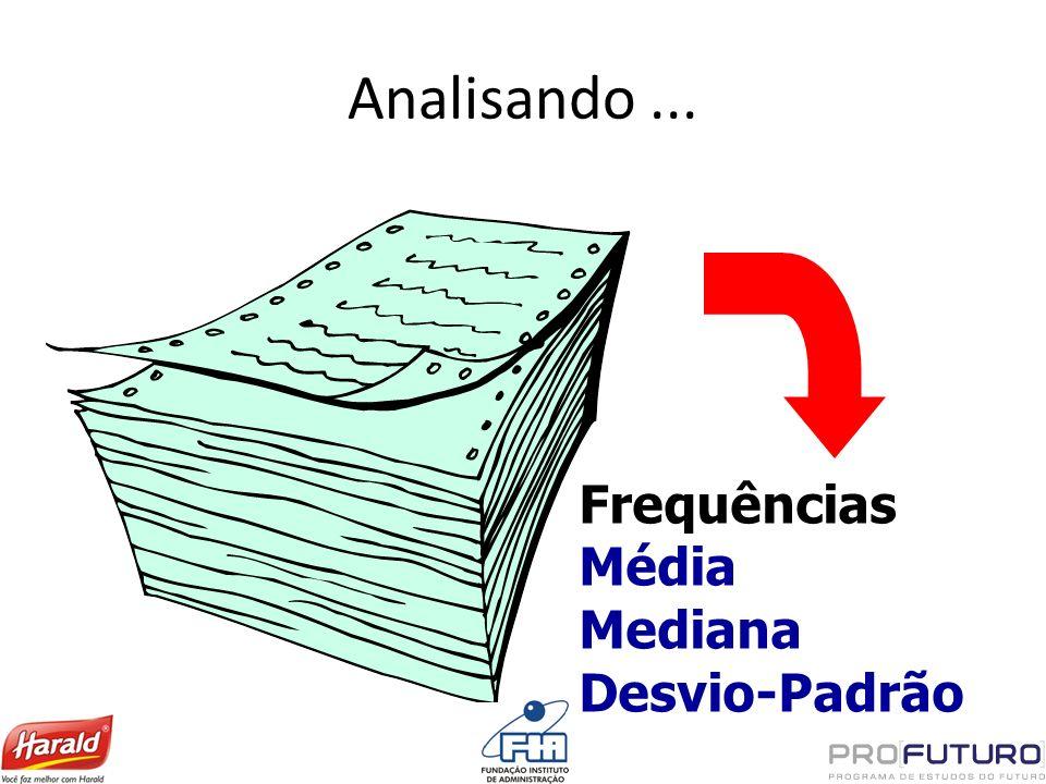 Analisando... Frequências Média Mediana Desvio-Padrão