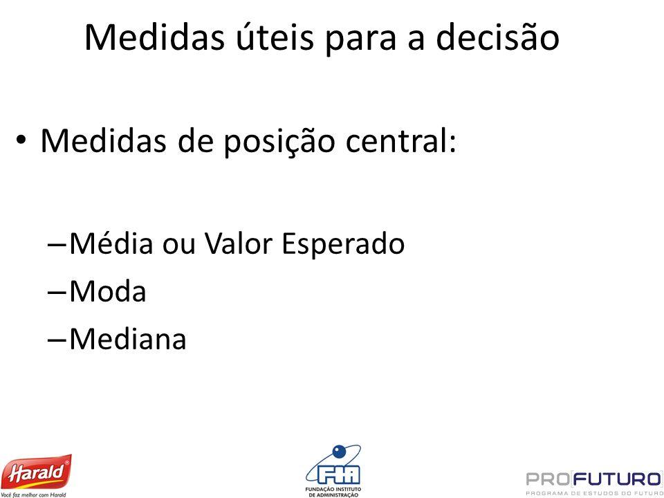 Medidas úteis para a decisão Medidas de posição central: – Média ou Valor Esperado – Moda – Mediana