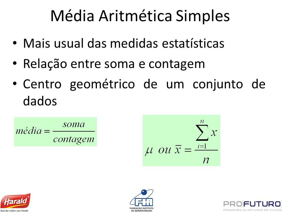 Média Aritmética Simples Mais usual das medidas estatísticas Relação entre soma e contagem Centro geométrico de um conjunto de dados