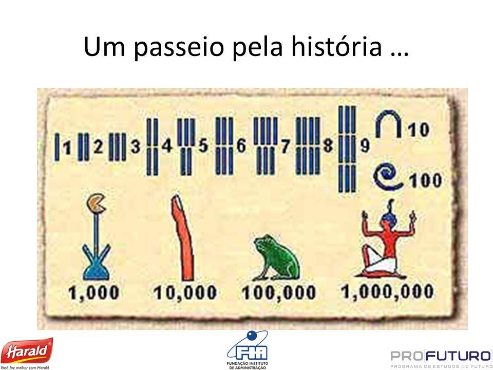 Um passeio pela história …
