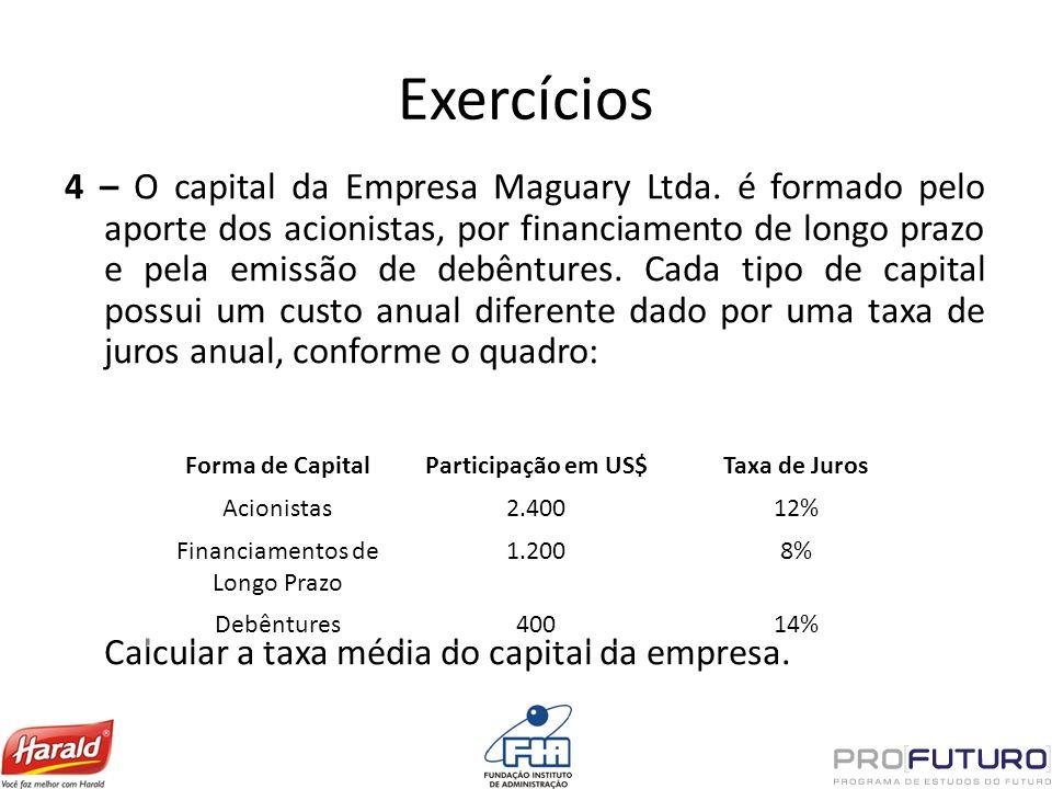 Exercícios 4 – O capital da Empresa Maguary Ltda. é formado pelo aporte dos acionistas, por financiamento de longo prazo e pela emissão de debêntures.