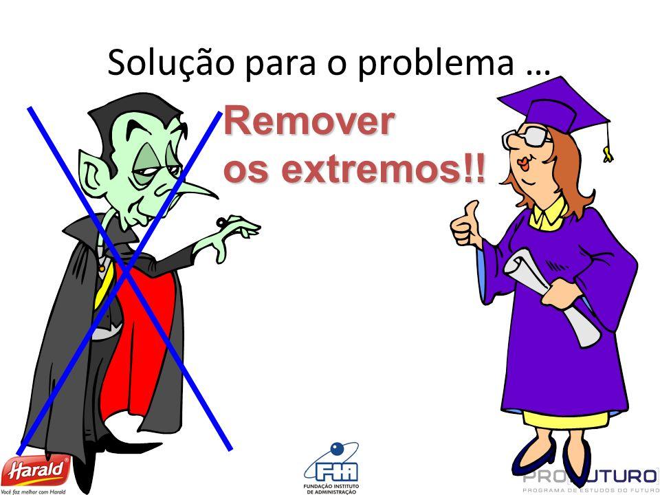Solução para o problema … Remover os extremos!!